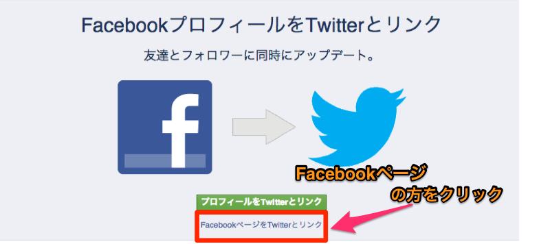 FacebookとTwitter01