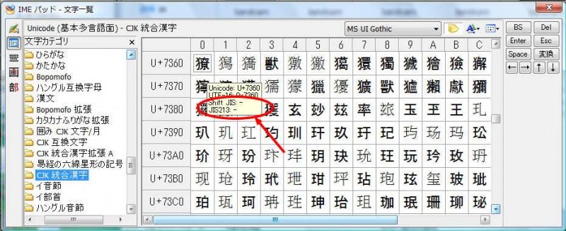 Unicodeしかない