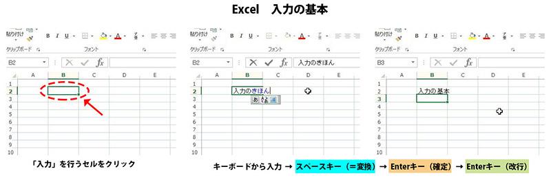 Excel入力の基本
