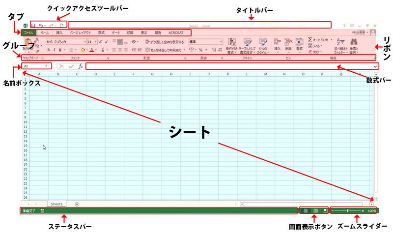 Excel画面説明