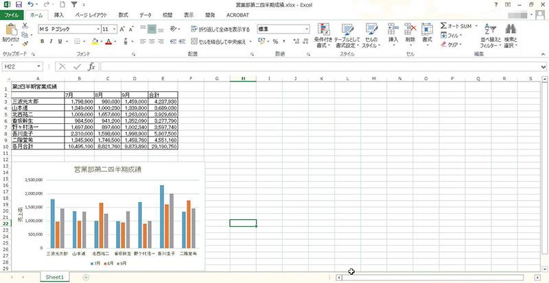 グラフ編集01