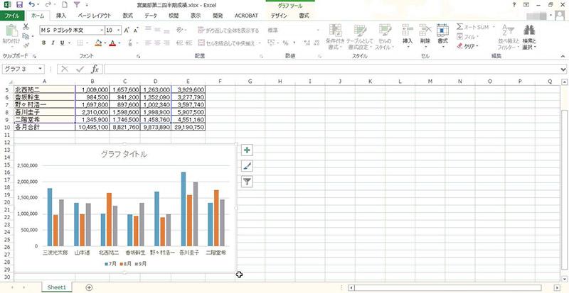 グラフ基本014