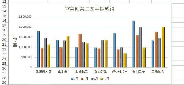 グラフ編集45