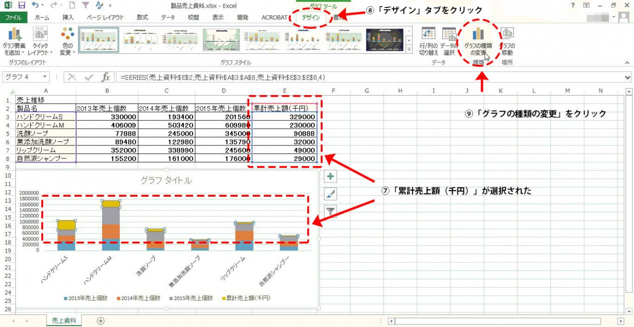 複合グラフ006
