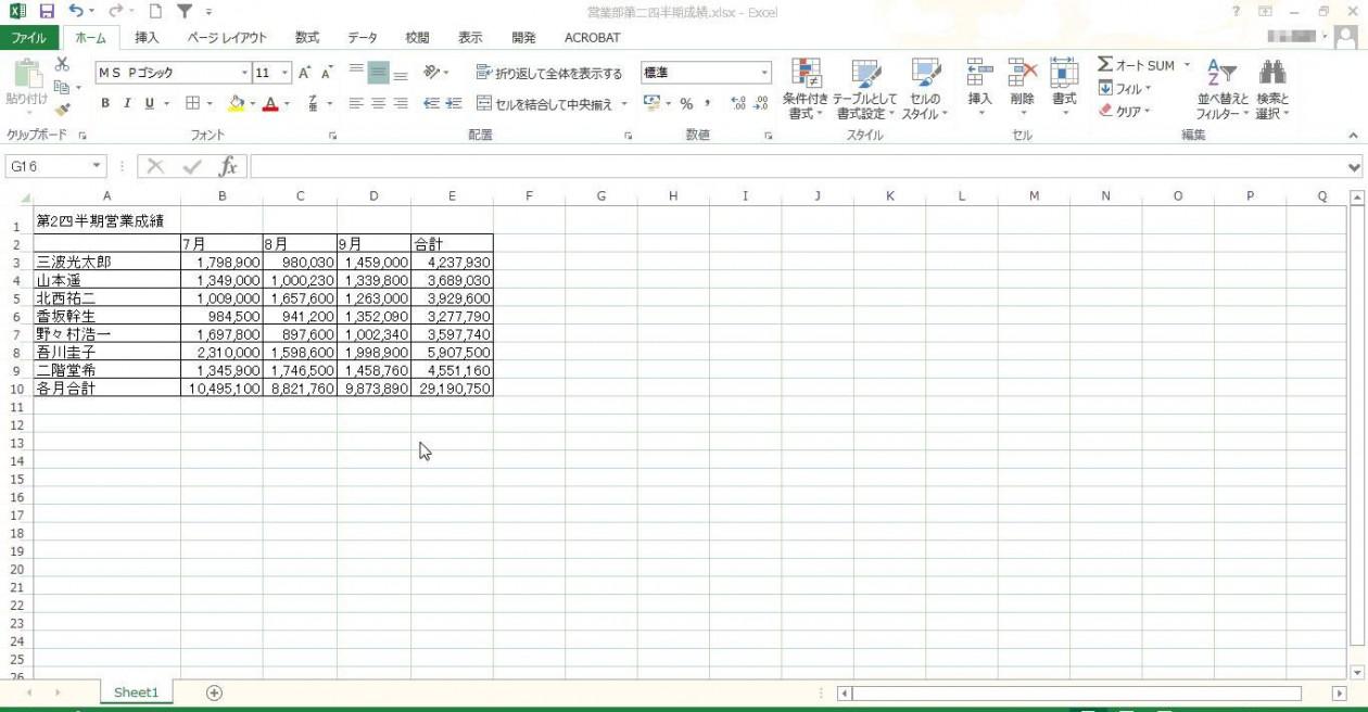 グラフ基本001