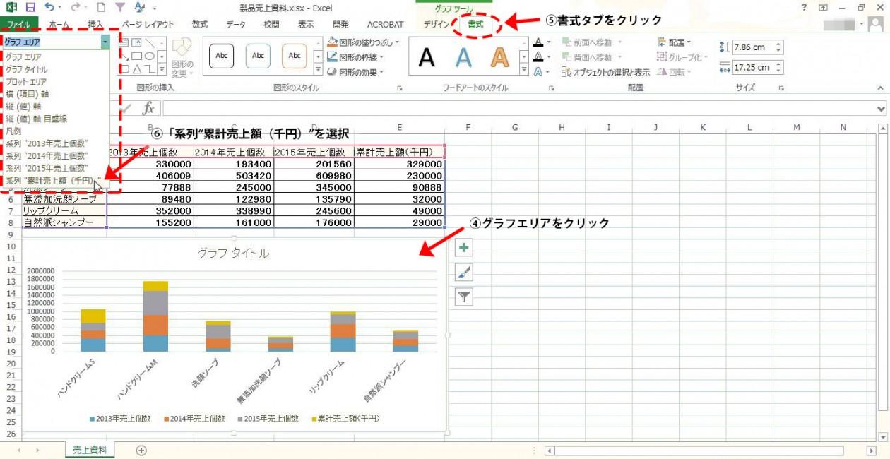 複合グラフ005