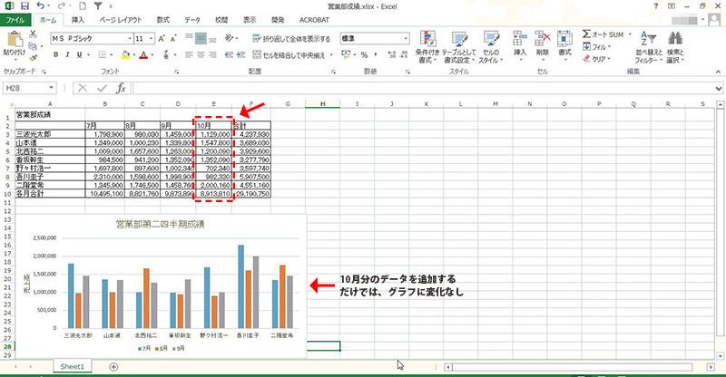 グラフ編集02