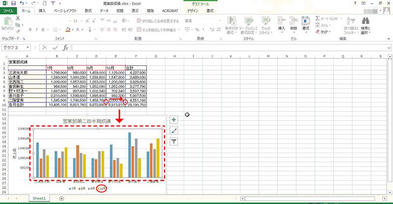 グラフ編集04