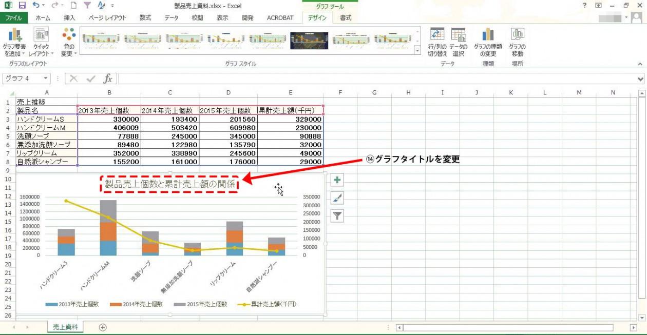 複合グラフ010