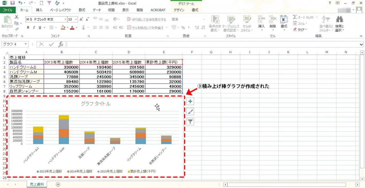 複合グラフ004
