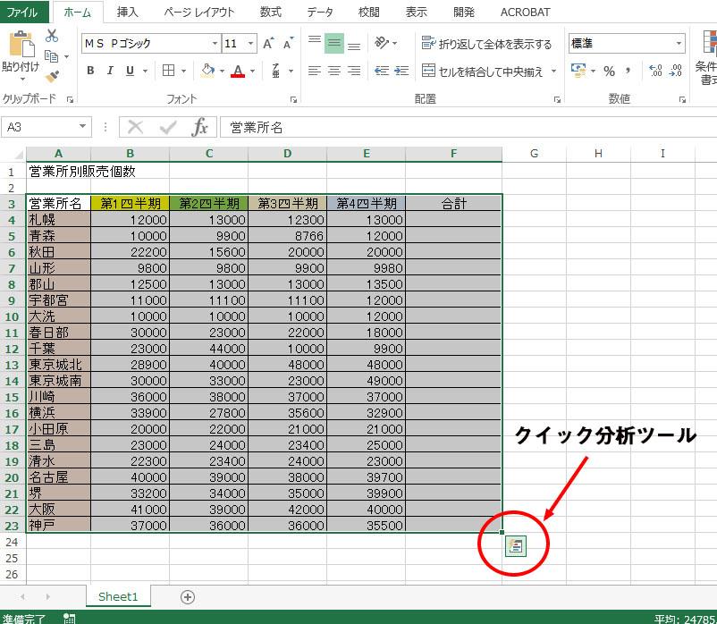 クイック分析01