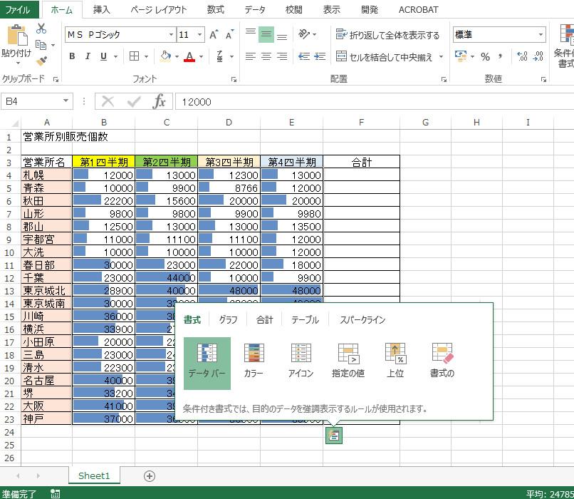 書式データバー